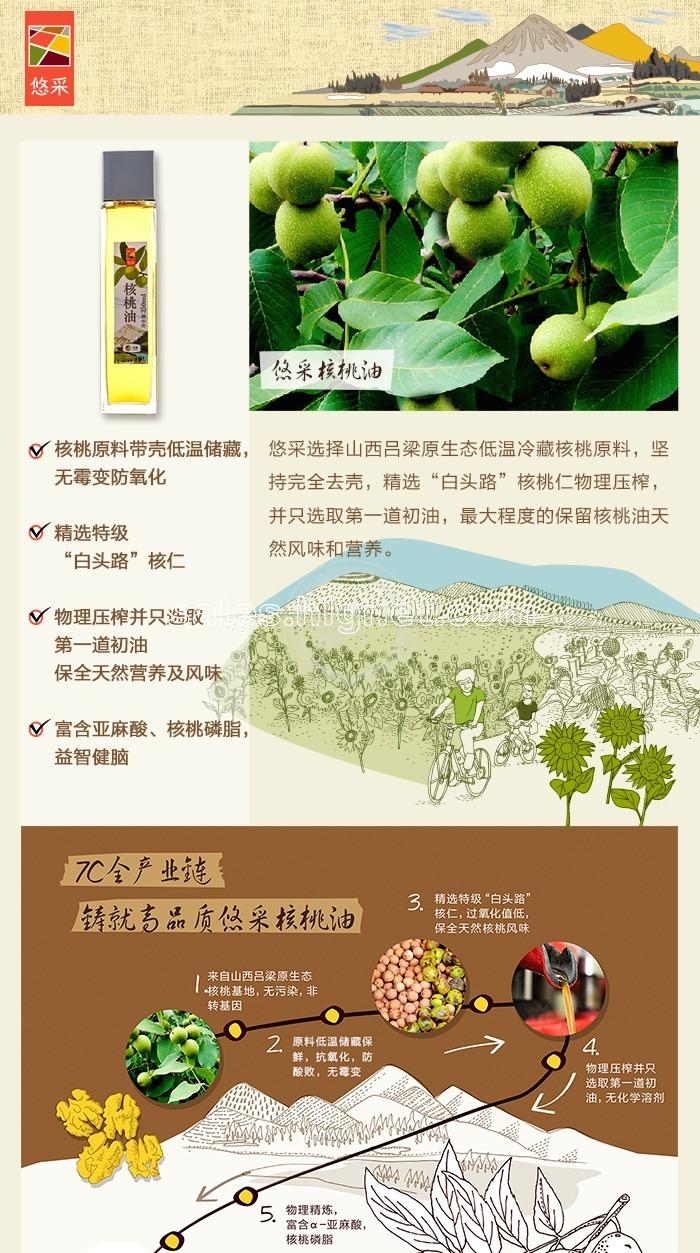 核桃油的美容作用_核桃油有美容养颜的作用:这是由于核桃油富含人体必需脂肪酸,同时还